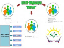 Региональный семинар в городе Рыбинск